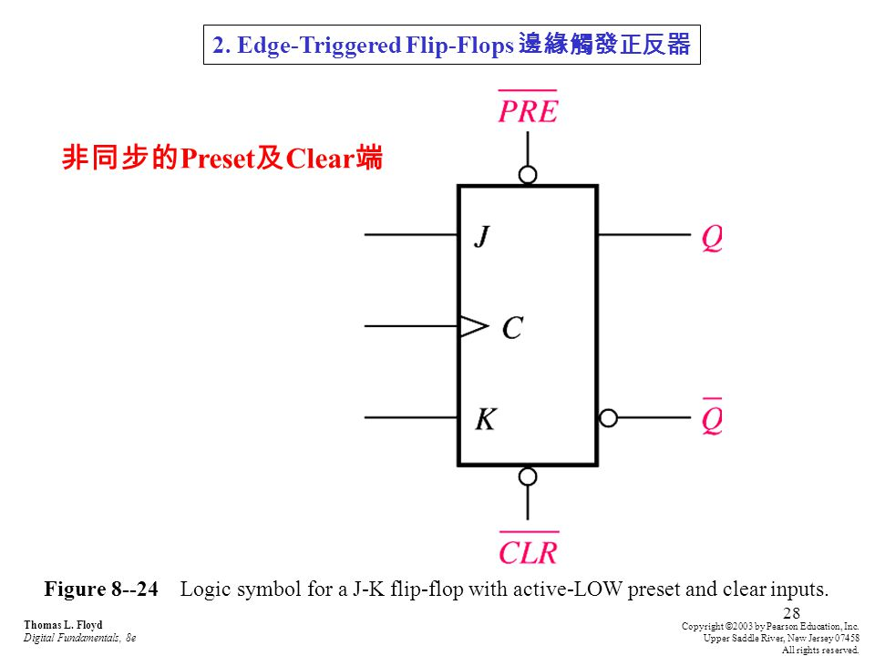 非同步的Preset及Clear端 2. Edge-Triggered Flip-Flops 邊緣觸發正反器