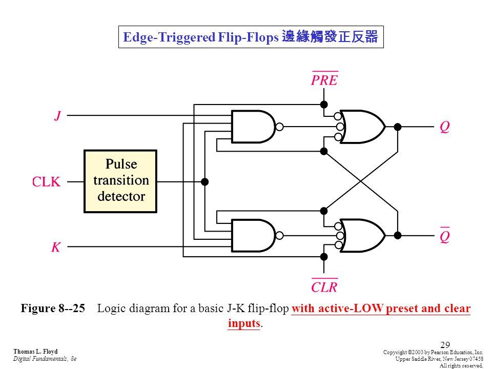 Edge-Triggered Flip-Flops 邊緣觸發正反器
