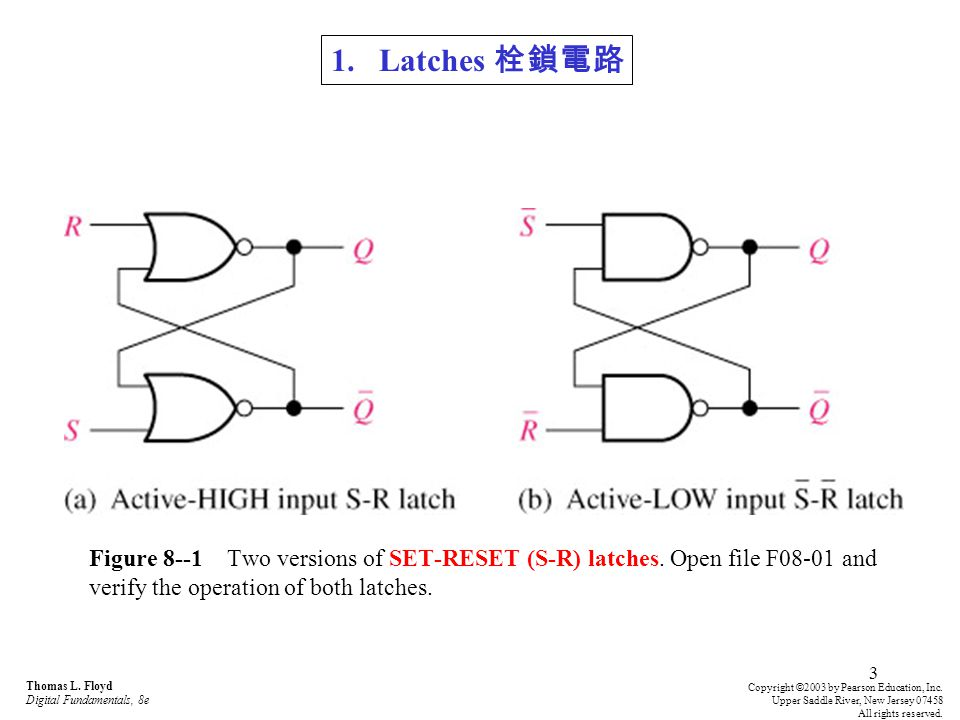 Latches 栓鎖電路 Figure 8--1 Two versions of SET-RESET (S-R) latches. Open file F08-01 and verify the operation of both latches.