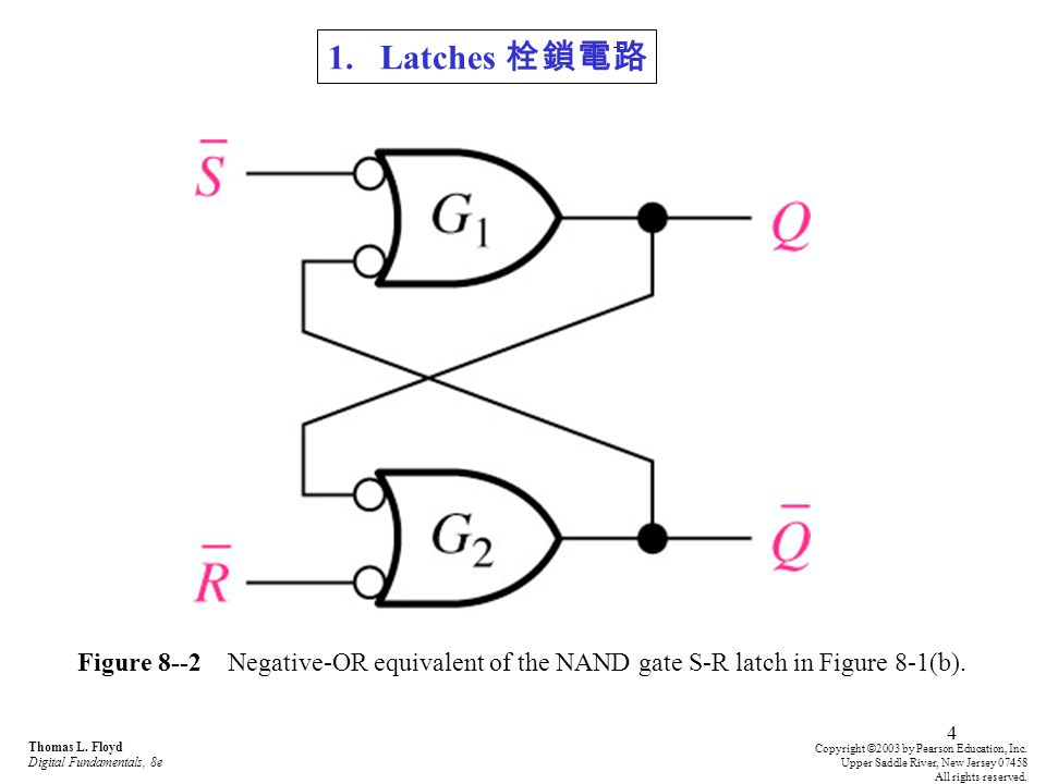 Latches 栓鎖電路 Figure 8--2 Negative-OR equivalent of the NAND gate S-R latch in Figure 8-1(b). Thomas L. Floyd Digital Fundamentals, 8e.