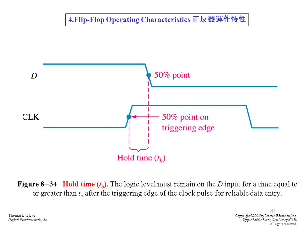 4.Flip-Flop Operating Characteristics 正反器運作特性