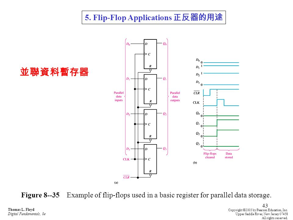 並聯資料暫存器 5. Flip-Flop Applications 正反器的用途