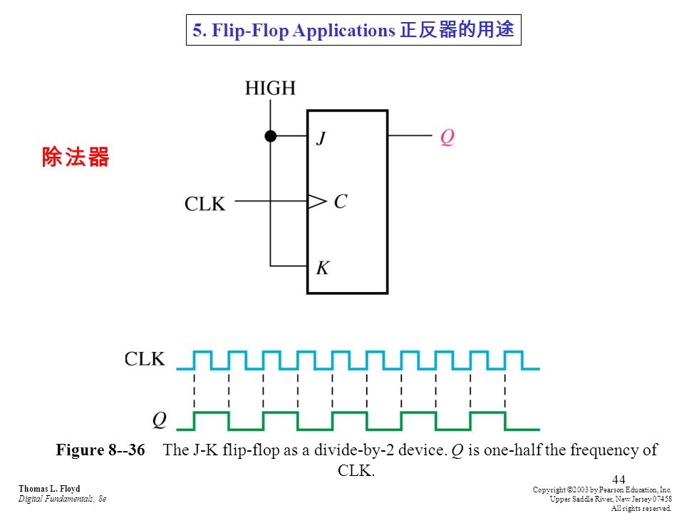 除法器 5. Flip-Flop Applications 正反器的用途