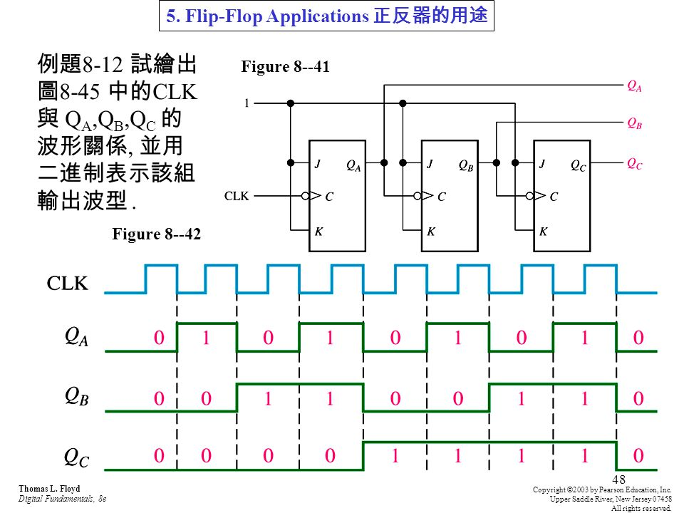 例題8-12 試繪出圖8-45 中的CLK 與 QA,QB,QC 的波形關係, 並用二進制表示該組輸出波型 .