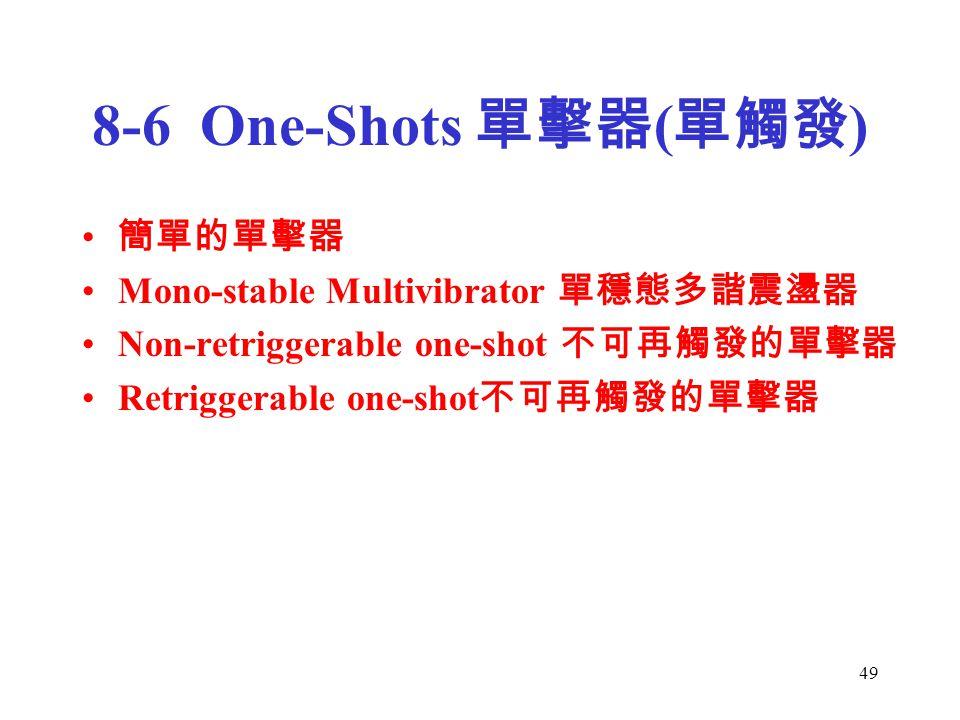 8-6 One-Shots 單擊器(單觸發) 簡單的單擊器 Mono-stable Multivibrator 單穩態多諧震盪器