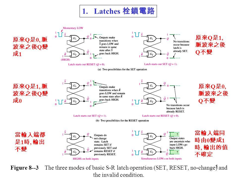 Latches 栓鎖電路 原來Q是1, 脈波來之後Q不變 原來Q是0, 脈波來之後Q變成1 原來Q是1, 脈波來之後Q變成0