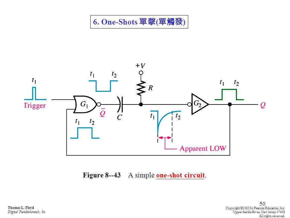 Figure 8--43 A simple one-shot circuit.