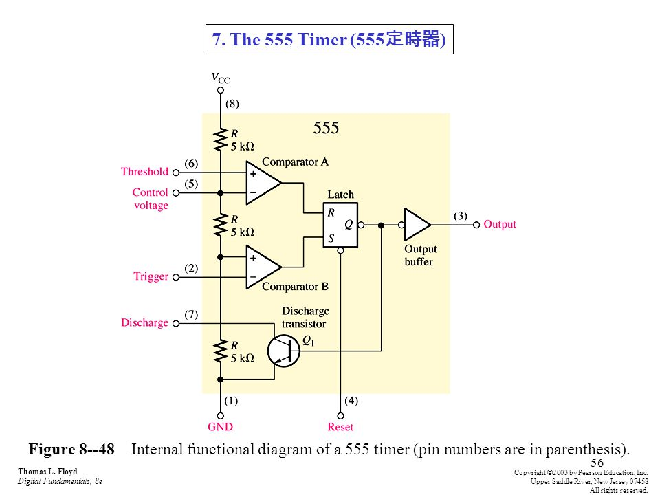 7. The 555 Timer (555定時器) Figure 8--48 Internal functional diagram of a 555 timer (pin numbers are in parenthesis).