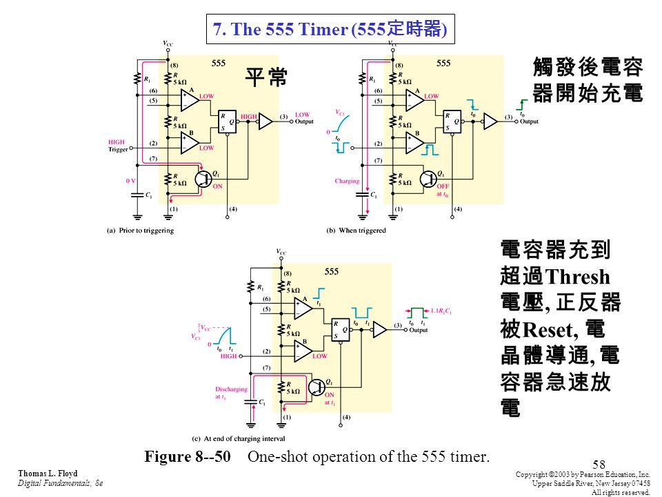 Figure 8--50 One-shot operation of the 555 timer.