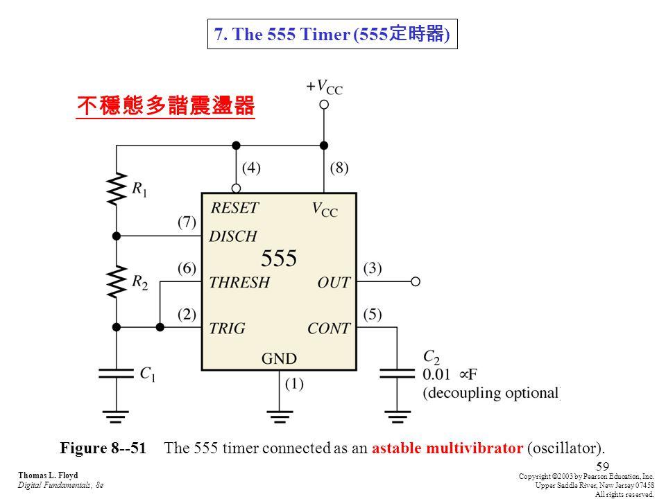 不穩態多諧震盪器 7. The 555 Timer (555定時器)