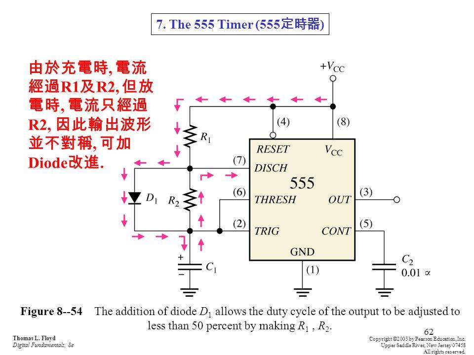 由於充電時, 電流經過R1及R2, 但放電時, 電流只經過R2, 因此輸出波形並不對稱, 可加Diode改進.