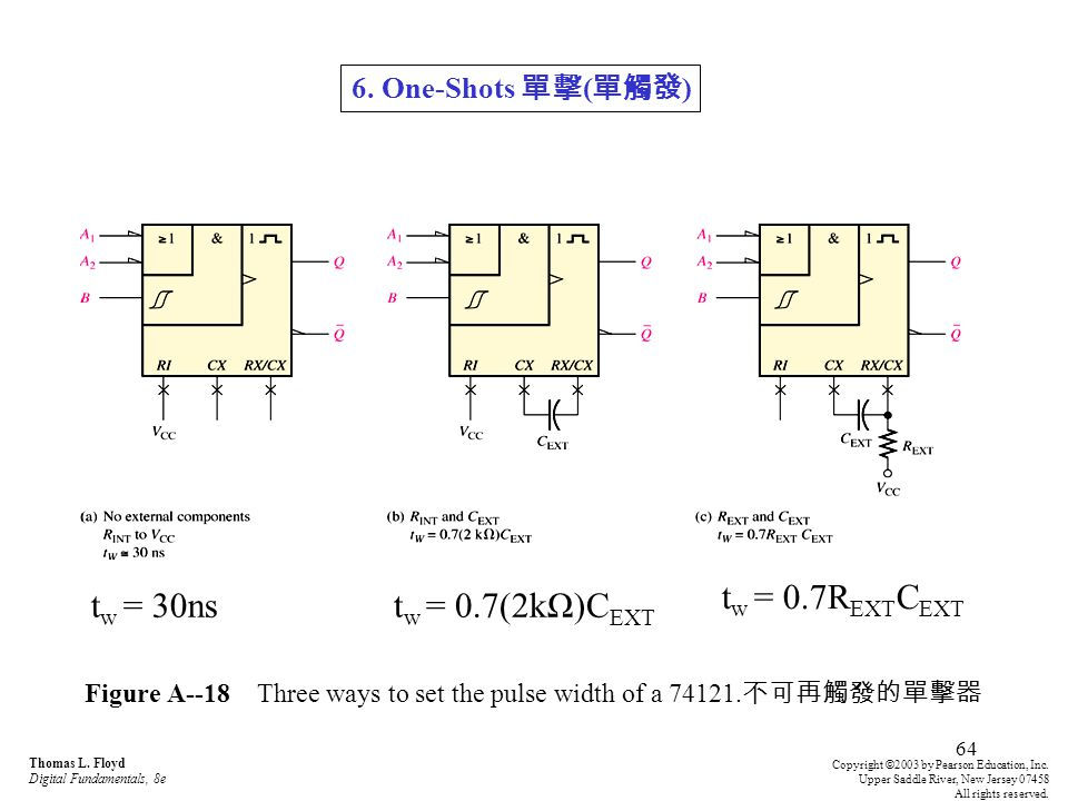 Figure A--18 Three ways to set the pulse width of a 74121.不可再觸發的單擊器