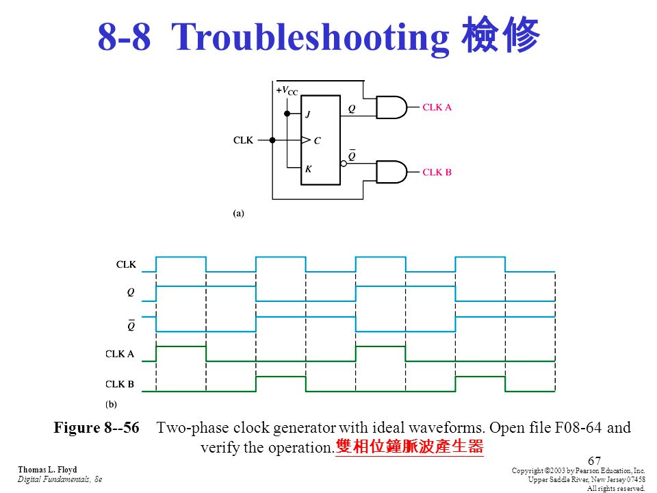 8-8 Troubleshooting 檢修 Figure 8--56 Two-phase clock generator with ideal waveforms. Open file F08-64 and verify the operation.雙相位鐘脈波產生器.