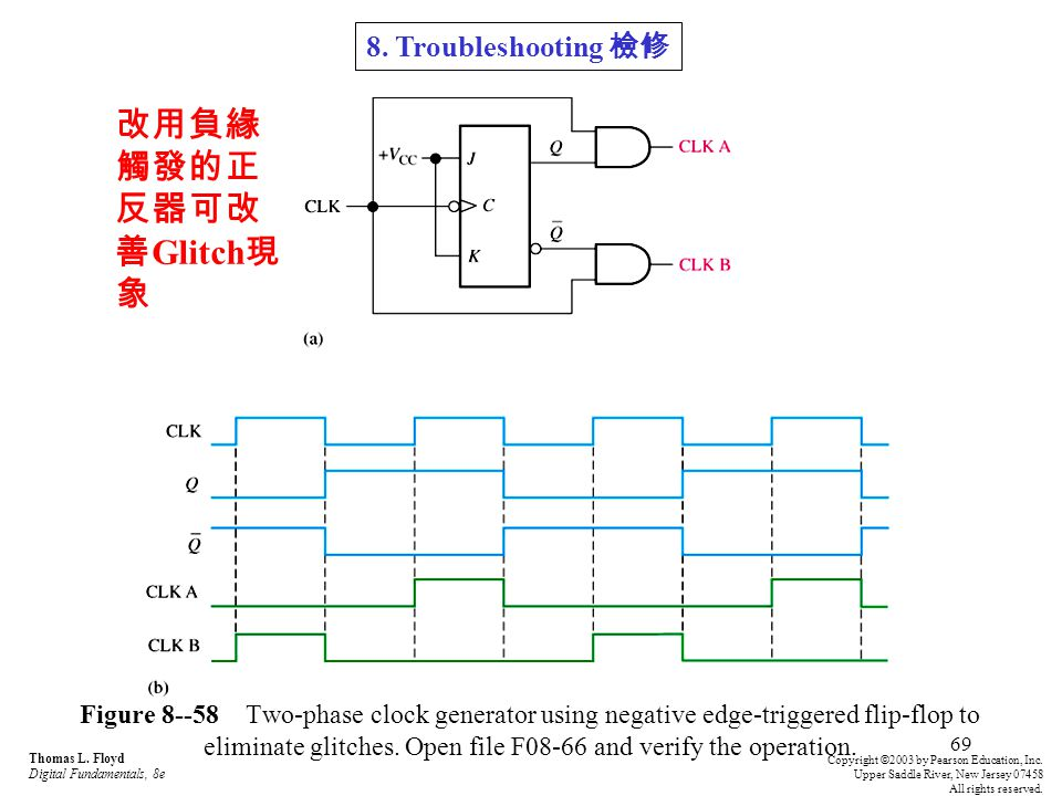 改用負緣觸發的正反器可改善Glitch現象