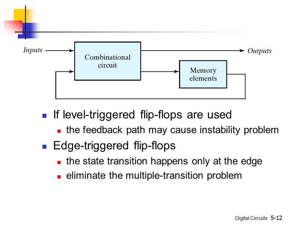 If level-triggered flip-flops are used Edge-triggered flip-flops