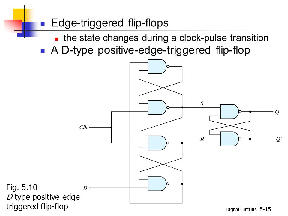 Edge-triggered flip-flops A D-type positive-edge-triggered flip-flop
