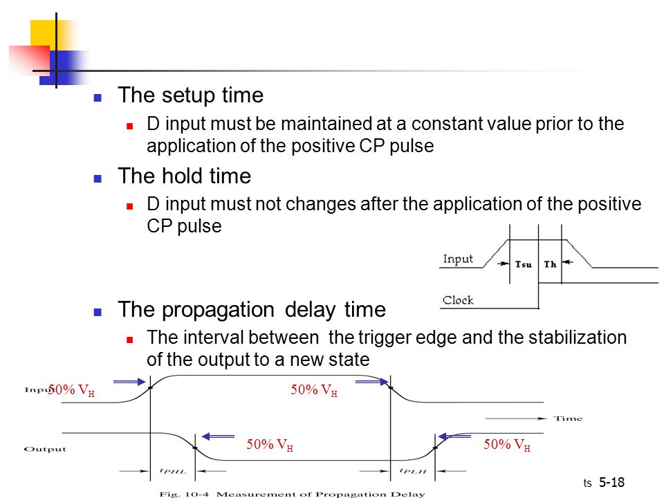 The propagation delay time