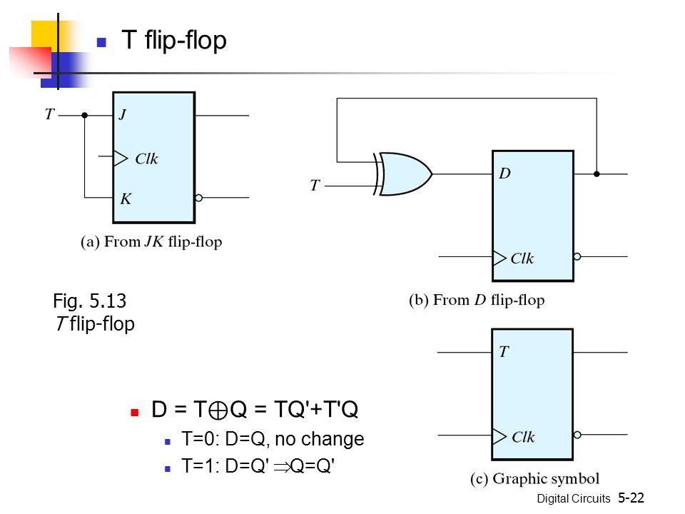 T flip-flop D = T⊕Q = TQ +T Q T=0: D=Q, no change T=1: D=Q Þ Q=Q