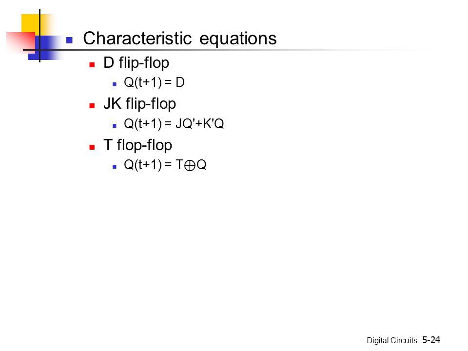 Characteristic equations