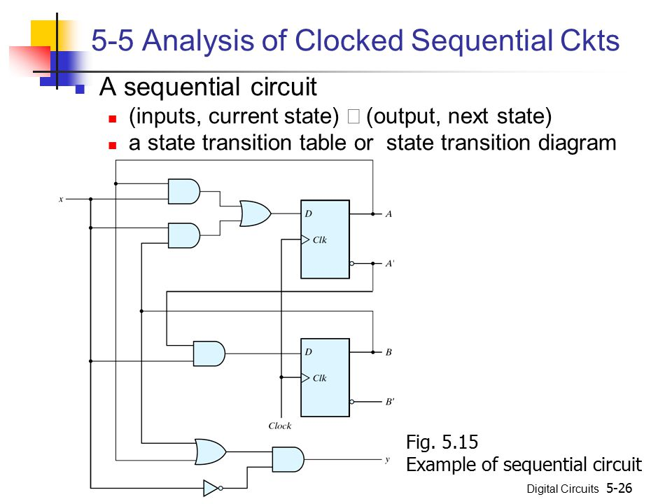 5-5 Analysis of Clocked Sequential Ckts