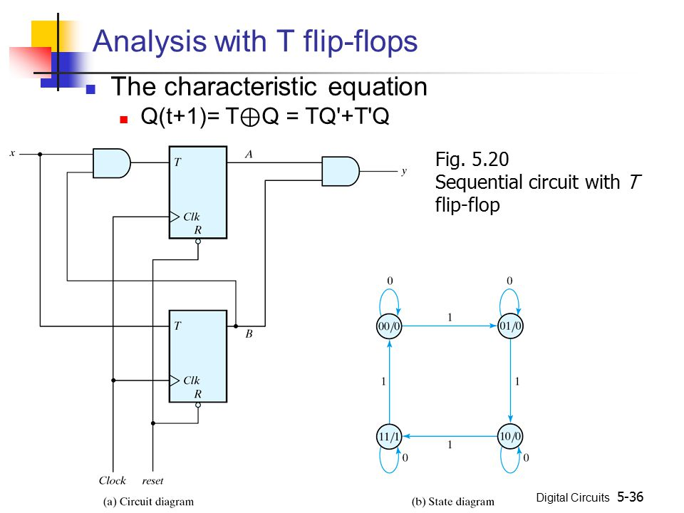 Analysis with T flip-flops