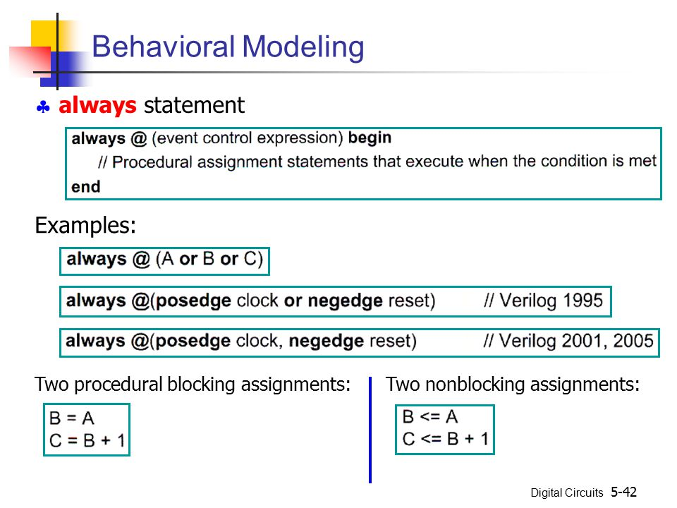 Behavioral Modeling  always statement Examples:
