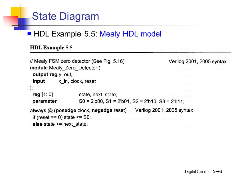 State Diagram ■ HDL Example 5.5: Mealy HDL model