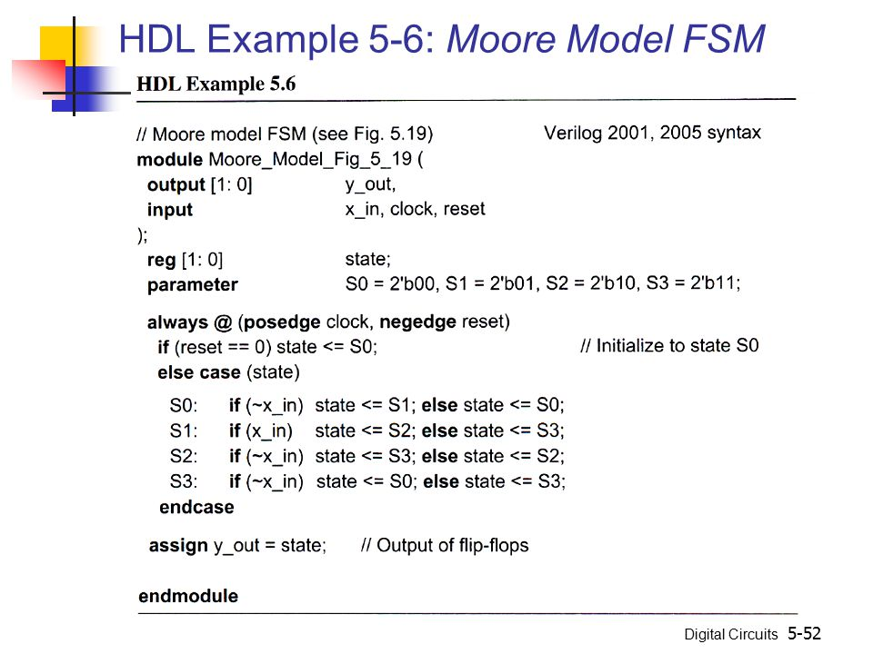 HDL Example 5-6: Moore Model FSM