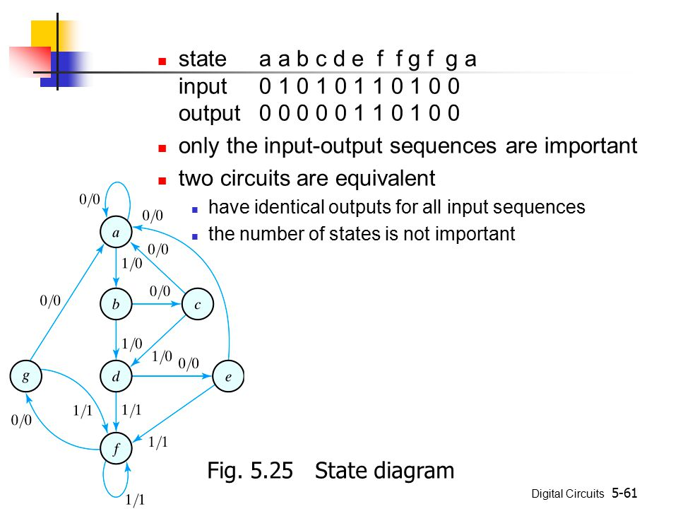 only the input-output sequences are important