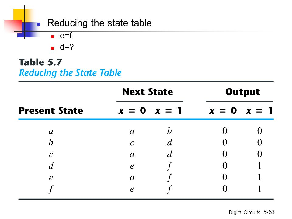Reducing the state table