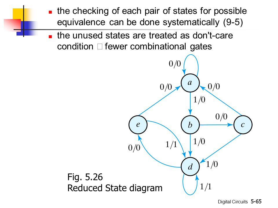 the checking of each pair of states for possible equivalence can be done systematically (9-5)