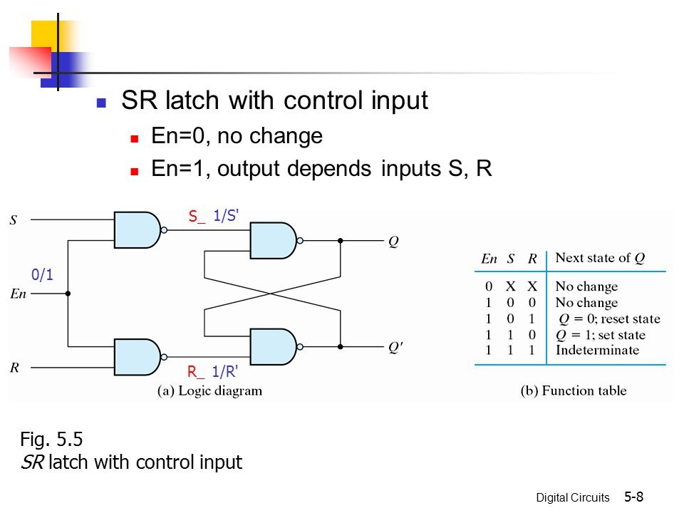 SR latch with control input