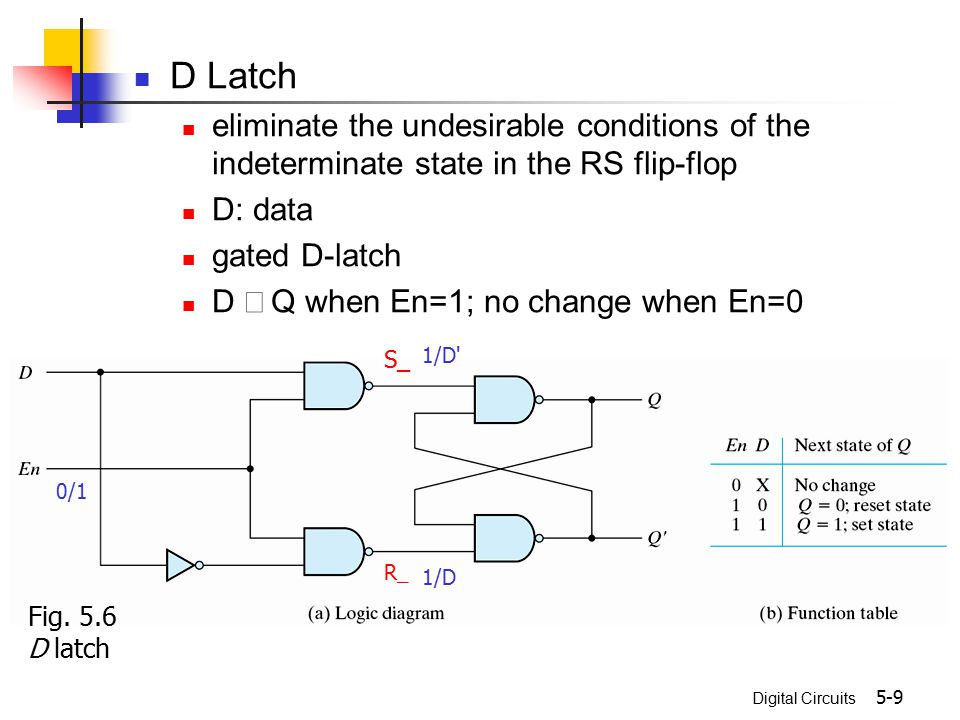 D Latch eliminate the undesirable conditions of the indeterminate state in the RS flip-flop. D: data.