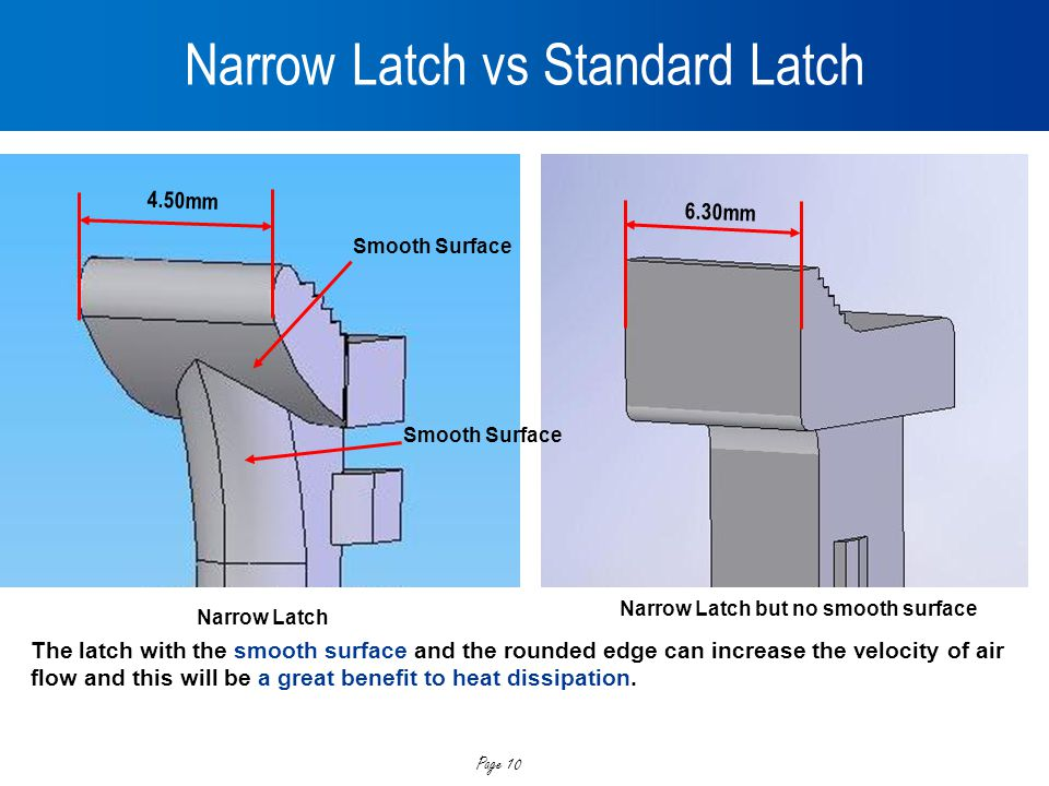 Narrow Latch vs Standard Latch
