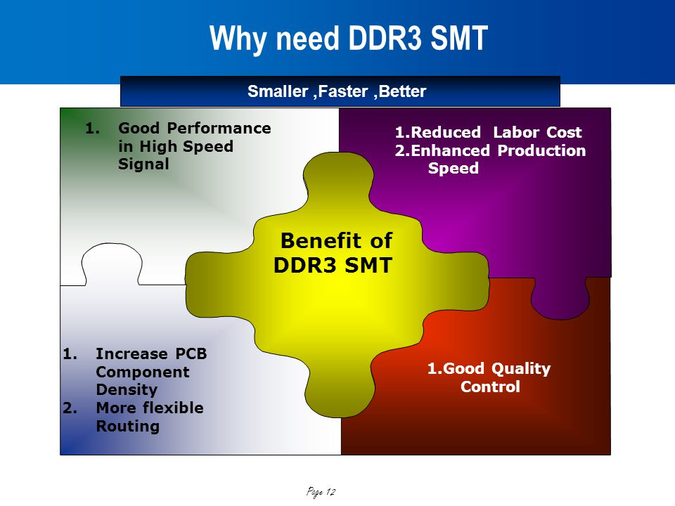Why need DDR3 SMT Benefit of DDR3 SMT Smaller ,Faster ,Better