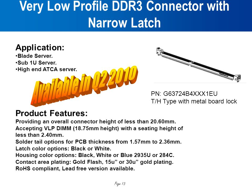 Very Low Profile DDR3 Connector with