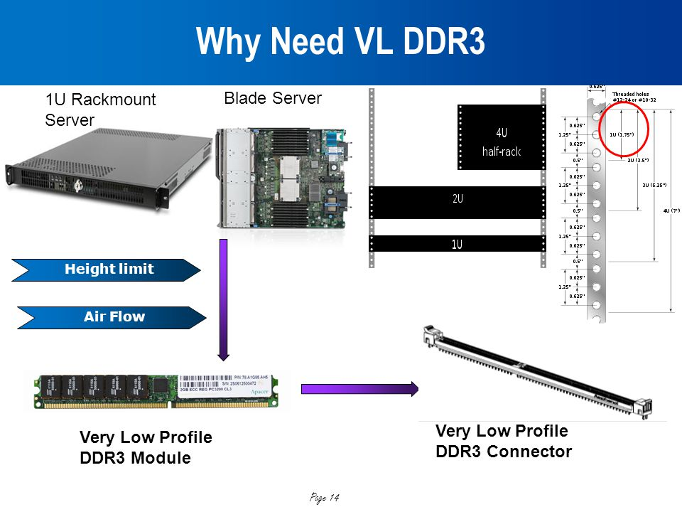 Why Need VL DDR3 1U Rackmount Server Blade Server