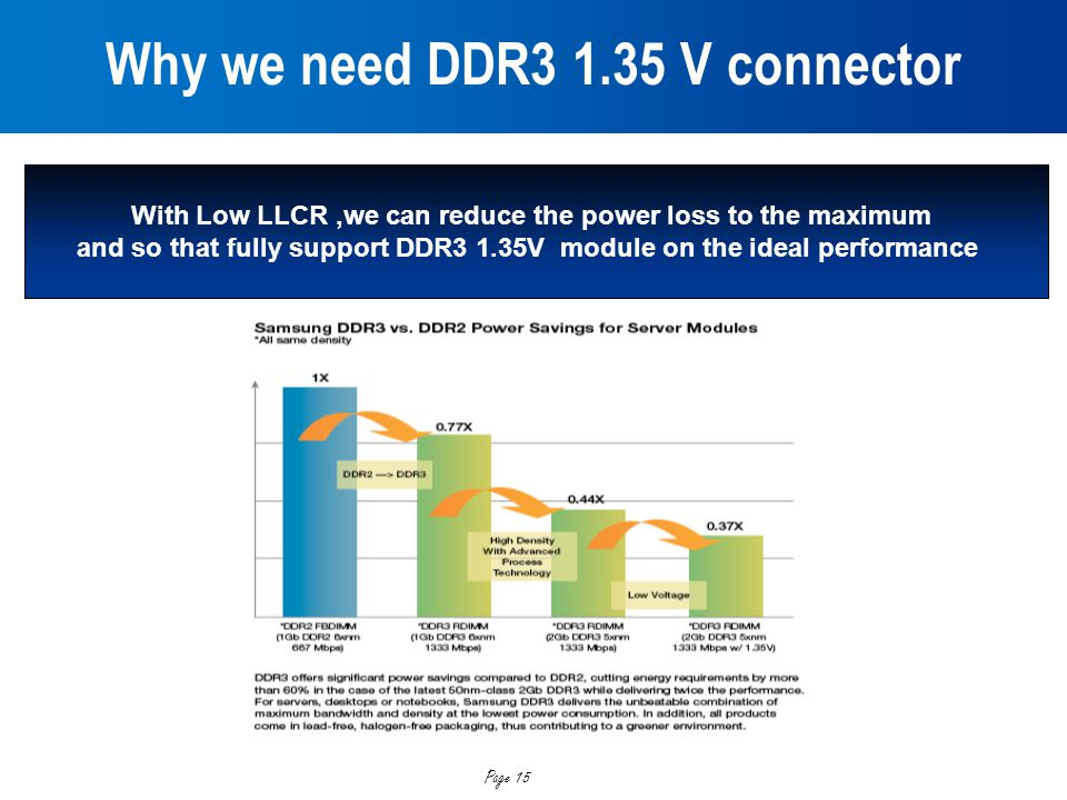 Why we need DDR3 1.35 V connector