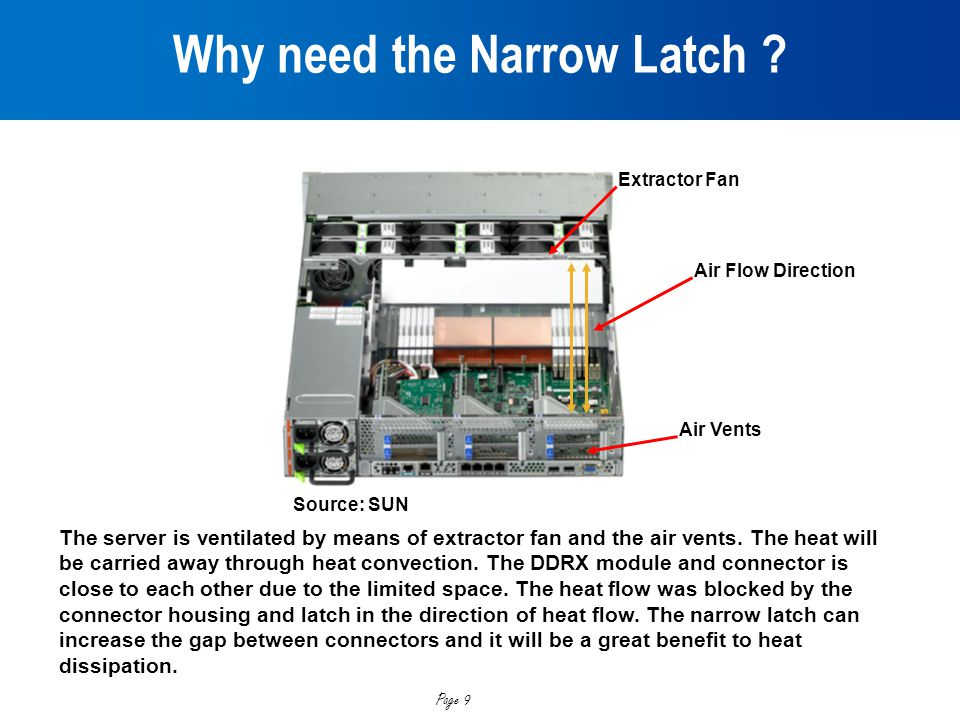 Why need the Narrow Latch