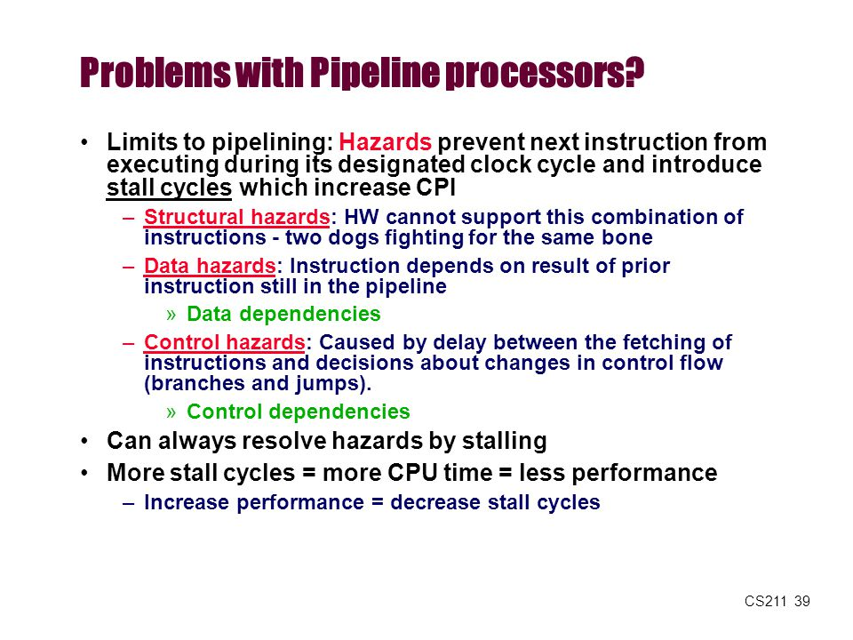 Problems with Pipeline processors