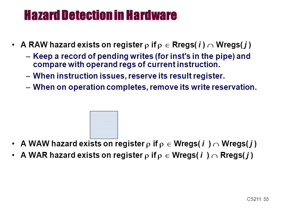 Hazard Detection in Hardware