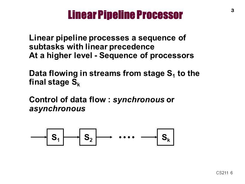 Linear Pipeline Processor