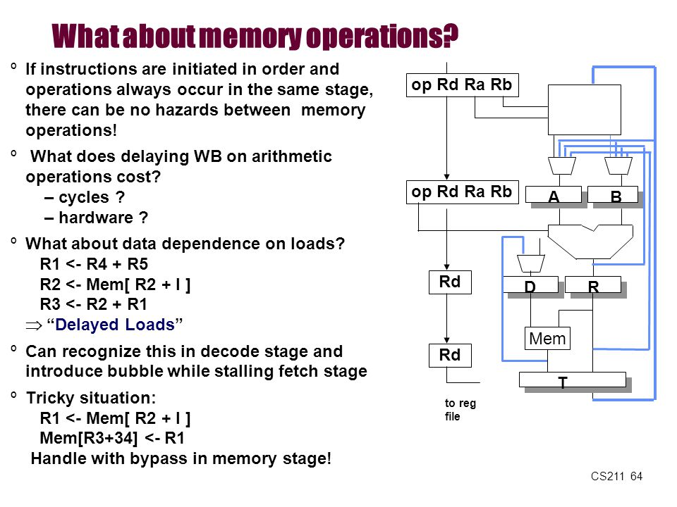 What about memory operations