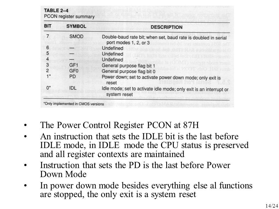 The Power Control Register PCON at 87H