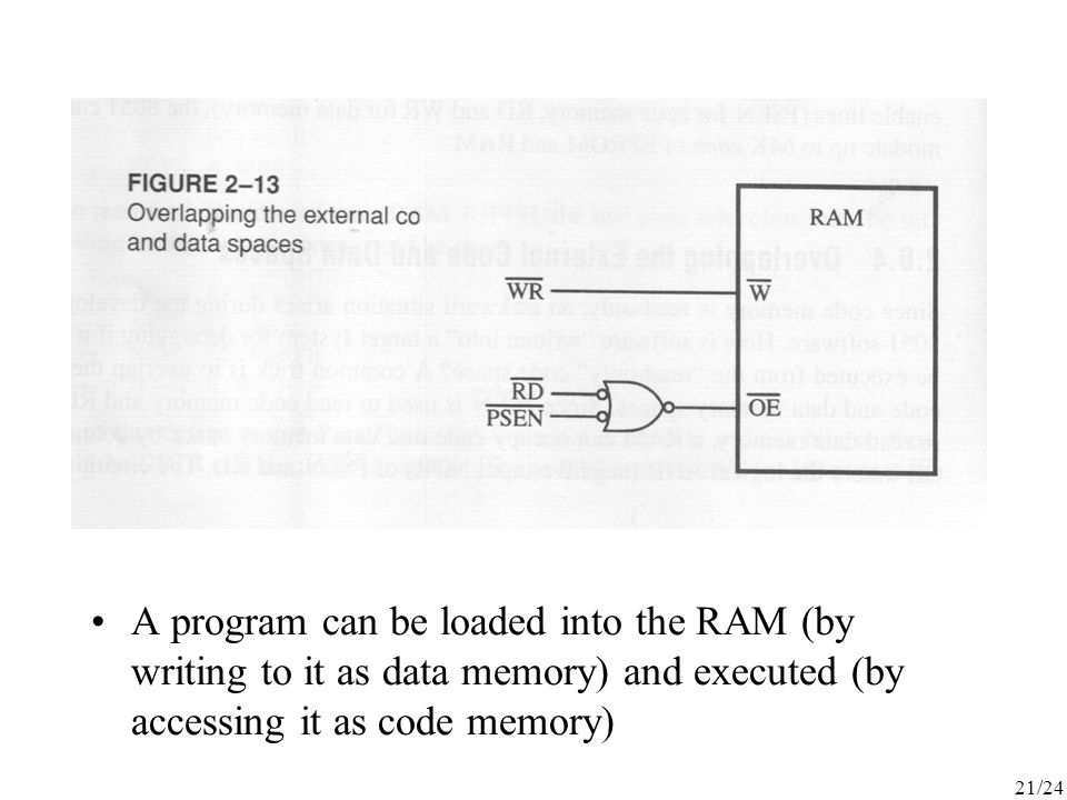 A program can be loaded into the RAM (by writing to it as data memory) and executed (by accessing it as code memory)