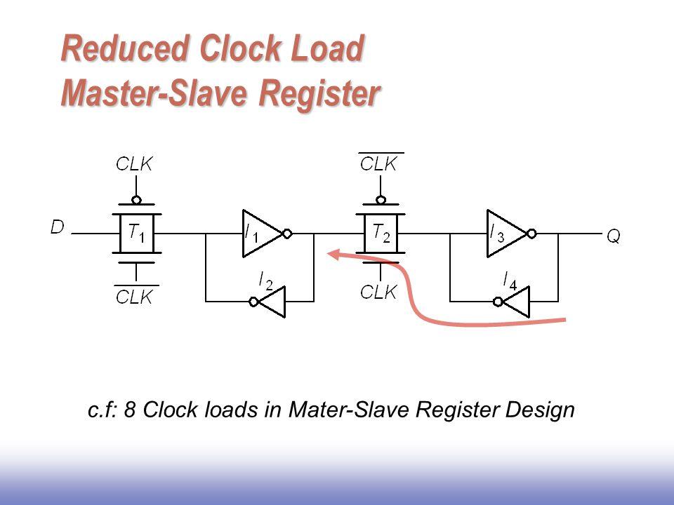 Reduced Clock Load Master-Slave Register