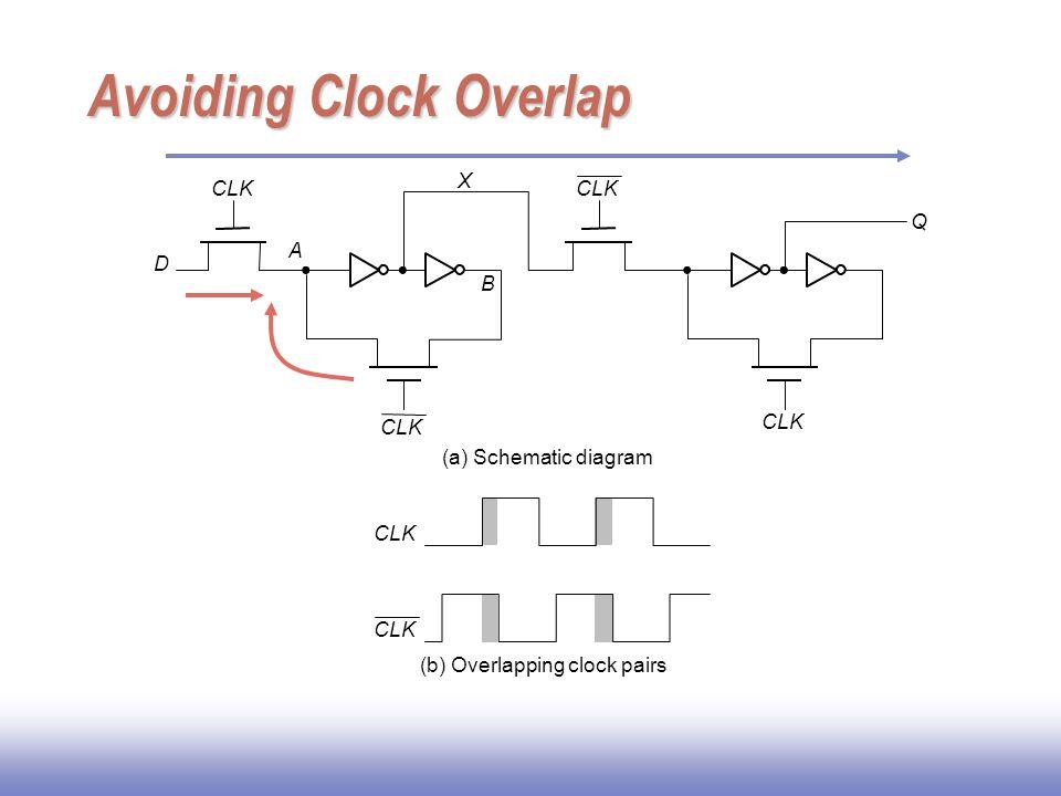 Avoiding Clock Overlap
