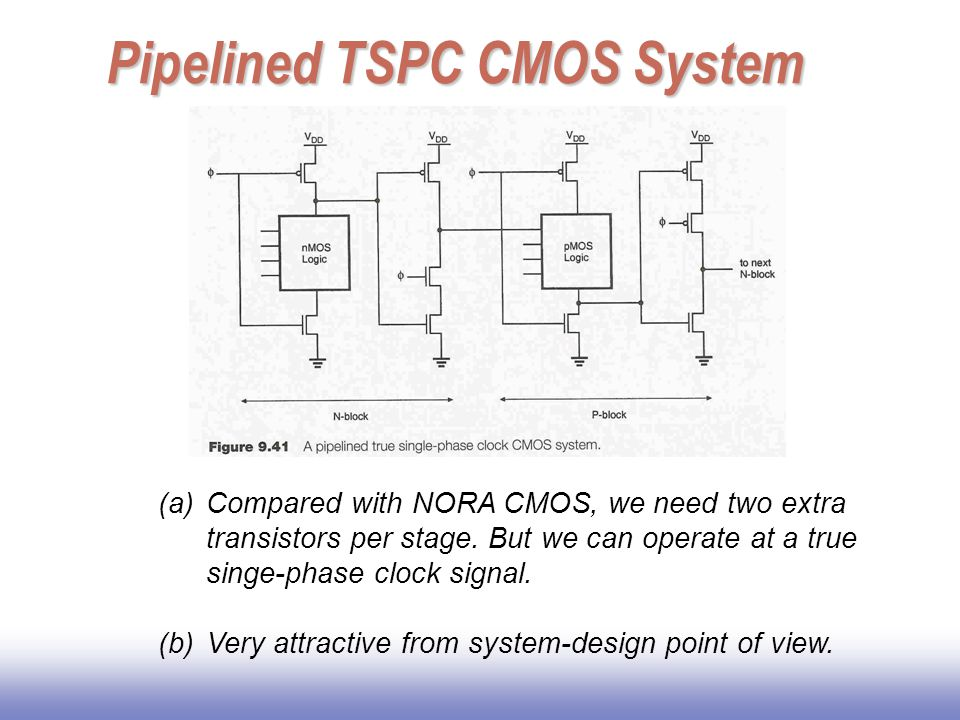 Pipelined TSPC CMOS System