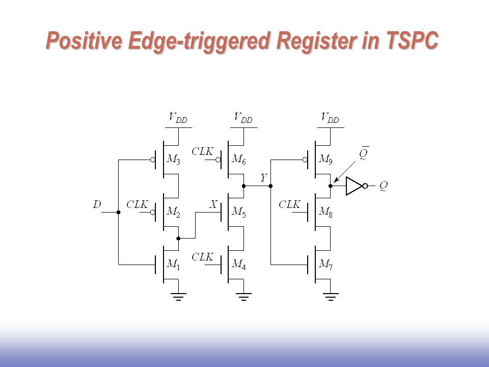 Positive Edge-triggered Register in TSPC