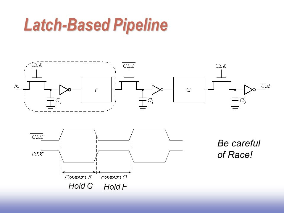 Latch-Based Pipeline Be careful of Race! Hold G Hold F